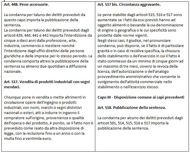 Codice_penale